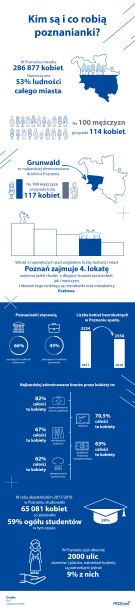 równebabki infografika 2018-12-05